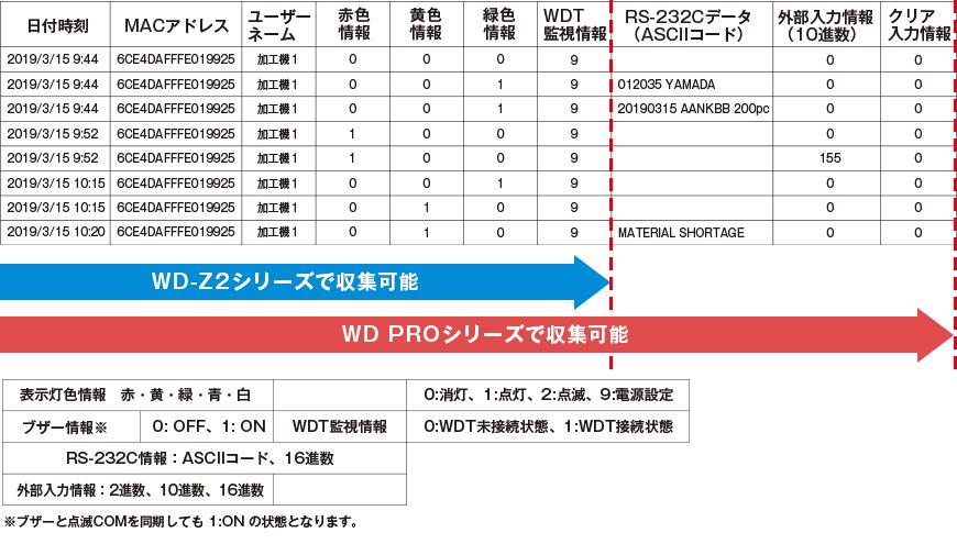 WDS-WIN01